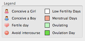 Ovulation Calendar Legend